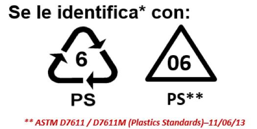 Identificador EPS